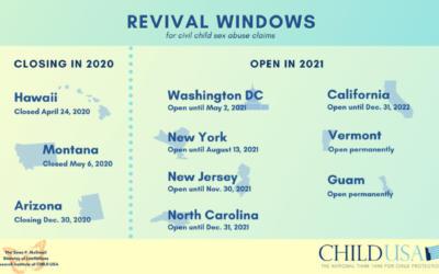 Arizona's Window is Closing on December 30, 2020